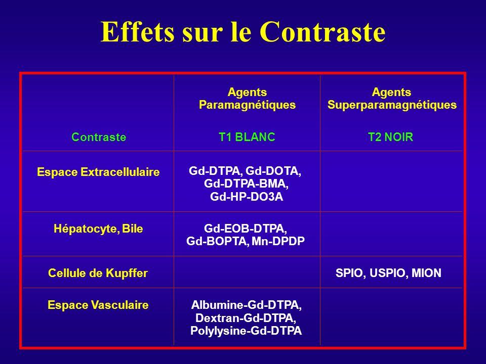 Contraste Espace Extracellulaire Hépatocyte, Bile Cellule de Kupffer Espace Vasculaire Agents Paramagnétiques Agents Superparamagnétiques T1 BLANC Gd-
