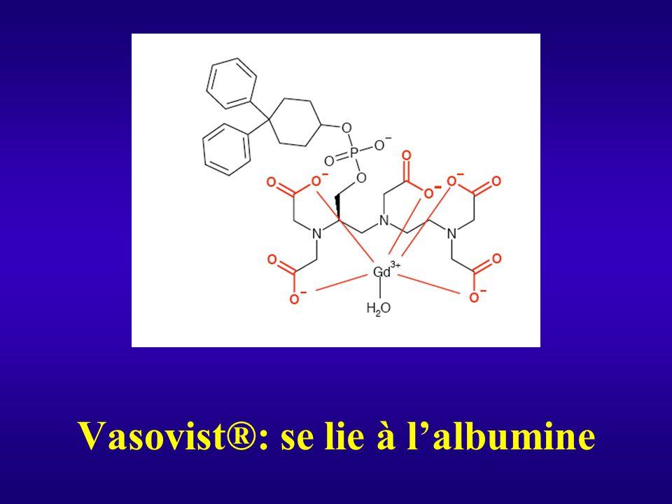 Vasovist®: se lie à lalbumine