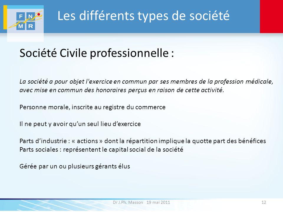 Les différents types de société Dr J.Ph. Masson 19 mai 201112 Société Civile professionnelle : La société a pour objet l'exercice en commun par ses me