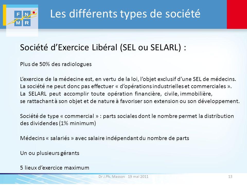 Les différents types de société Dr J.Ph. Masson 19 mai 201113 Société dExercice Libéral (SEL ou SELARL) : Plus de 50% des radiologues Lexercice de la
