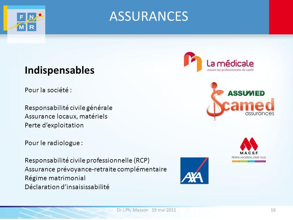 ASSURANCES Dr J.Ph. Masson 19 mai 201116 Indispensables Pour la société : Responsabilité civile générale Assurance locaux, matériels Perte dexploitati