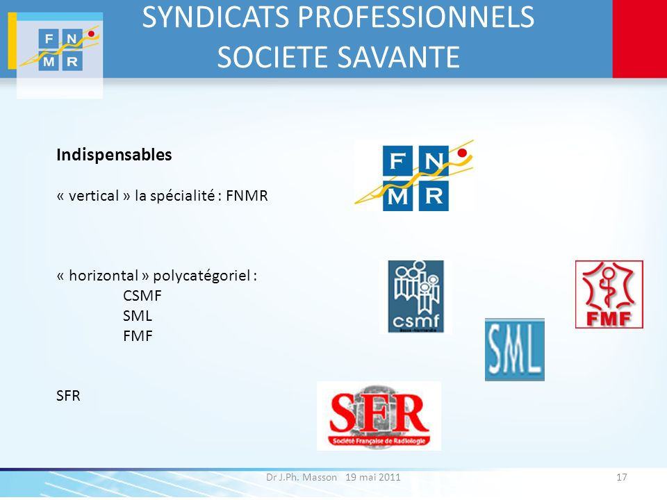 SYNDICATS PROFESSIONNELS SOCIETE SAVANTE Dr J.Ph. Masson 19 mai 201117 Indispensables « vertical » la spécialité : FNMR « horizontal » polycatégoriel
