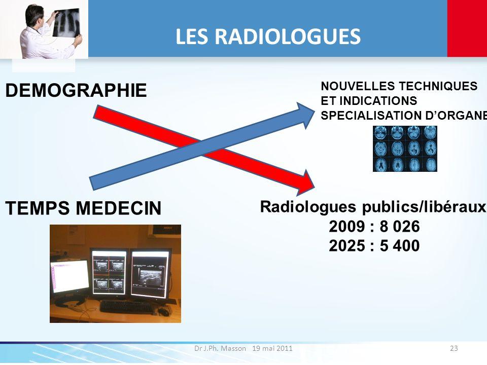 LES RADIOLOGUES Radiologues publics/libéraux 2009 : 8 026 2025 : 5 400 DEMOGRAPHIE TEMPS MEDECIN NOUVELLES TECHNIQUES ET INDICATIONS SPECIALISATION DO
