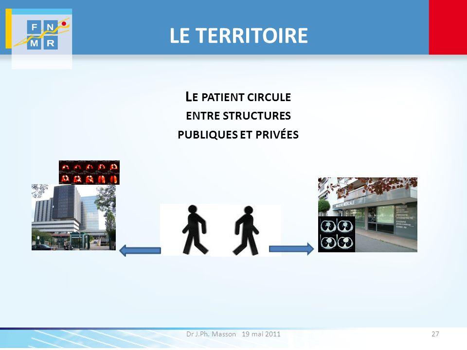 LE TERRITOIRE L E PATIENT CIRCULE ENTRE STRUCTURES PUBLIQUES ET PRIVÉES Dr J.Ph. Masson 19 mai 201127