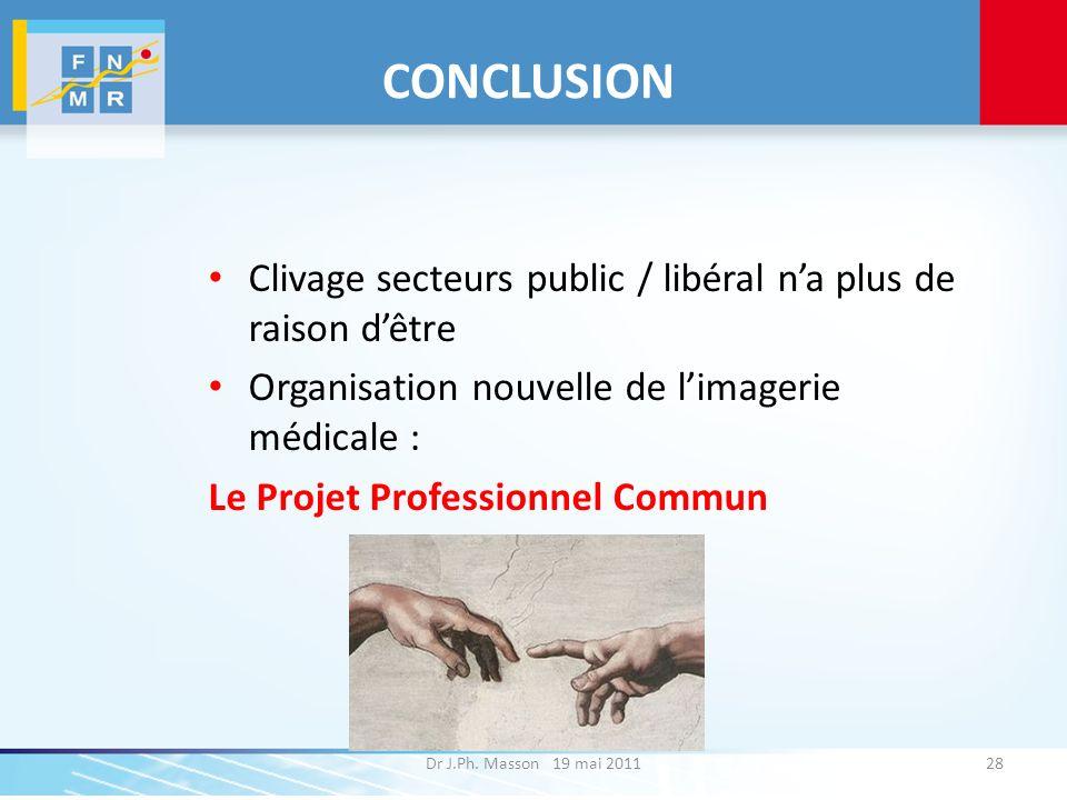 CONCLUSION Clivage secteurs public / libéral na plus de raison dêtre Organisation nouvelle de limagerie médicale : Le Projet Professionnel Commun Dr J