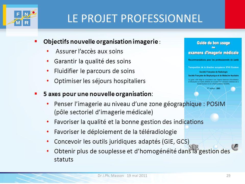 LE PROJET PROFESSIONNEL Objectifs nouvelle organisation imagerie : Assurer laccès aux soins Garantir la qualité des soins Fluidifier le parcours de so