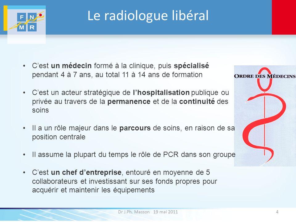 IRM par million dhabitants LES EQUIPEMENTS Dr J.Ph. Masson 19 mai 201125