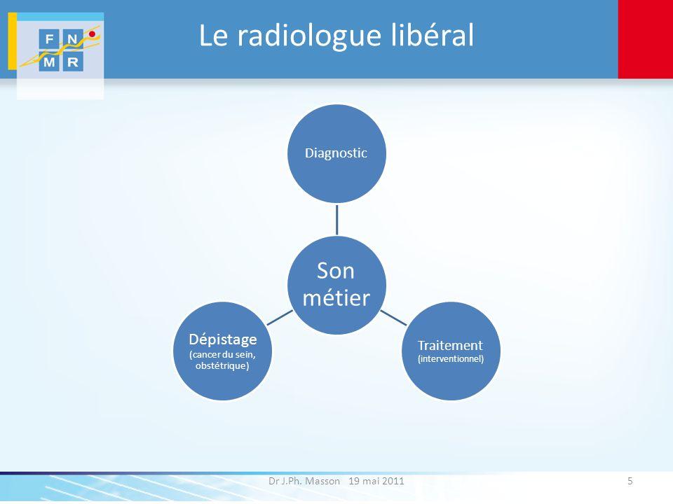 LE TERRITOIRE 96 % des médecins généralistes jugent important ou très important de disposer dun cabinet de radiologie de proximité 95 % sont satisfaits ou très satisfaits de lapport médico-technique des cabinets de proximité (Imago) Dr J.Ph.
