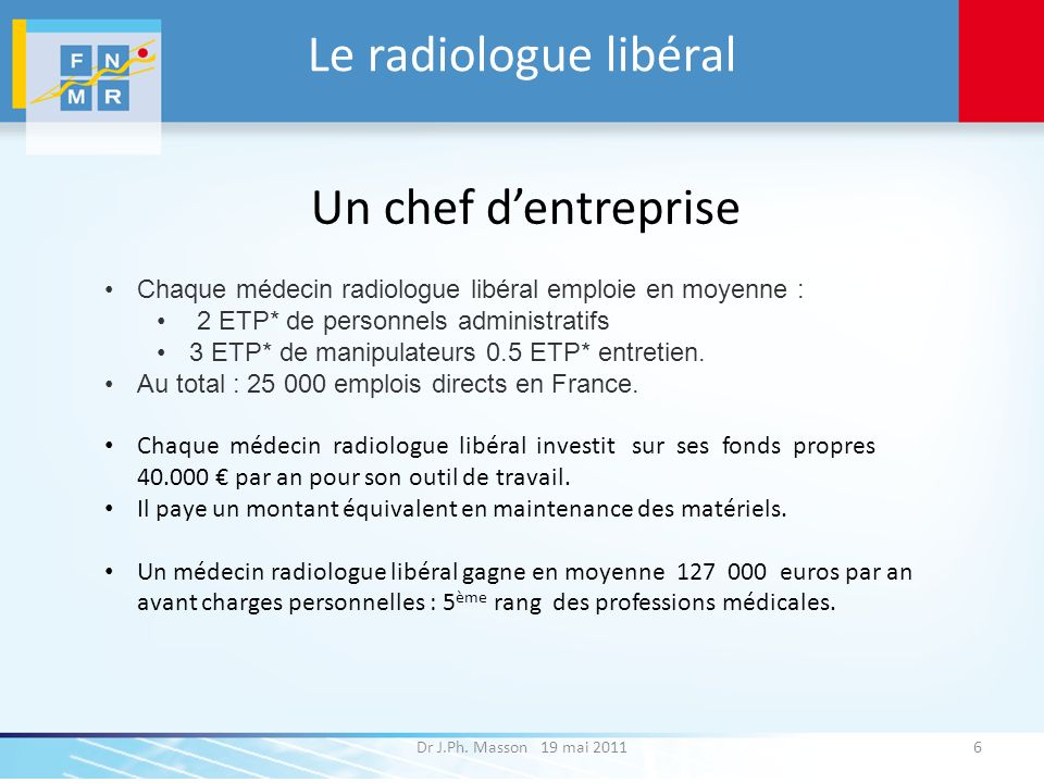 Le radiologue libéral Dr J.Ph. Masson 19 mai 20116 Chaque médecin radiologue libéral emploie en moyenne : 2 ETP* de personnels administratifs 3 ETP* d