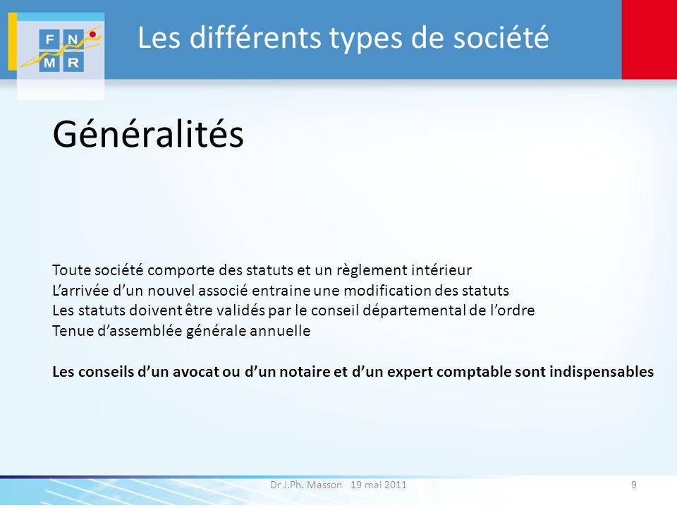 Les différents types de société Dr J.Ph. Masson 19 mai 20119 Généralités Toute société comporte des statuts et un règlement intérieur Larrivée dun nou