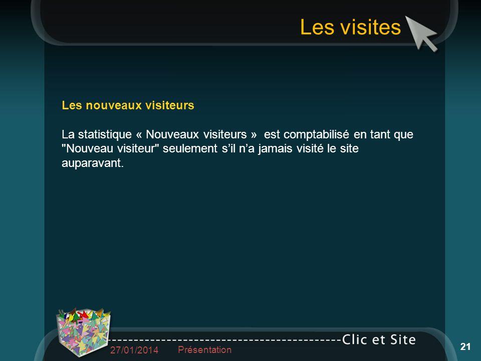Les visites Les nouveaux visiteurs La statistique « Nouveaux visiteurs » est comptabilisé en tant que Nouveau visiteur seulement sil na jamais visité le site auparavant.