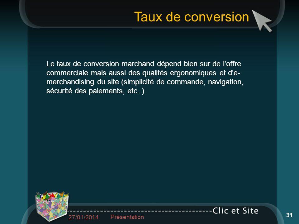 Taux de conversion Le taux de conversion marchand dépend bien sur de loffre commerciale mais aussi des qualités ergonomiques et de- merchandising du site (simplicité de commande, navigation, sécurité des paiements, etc..).