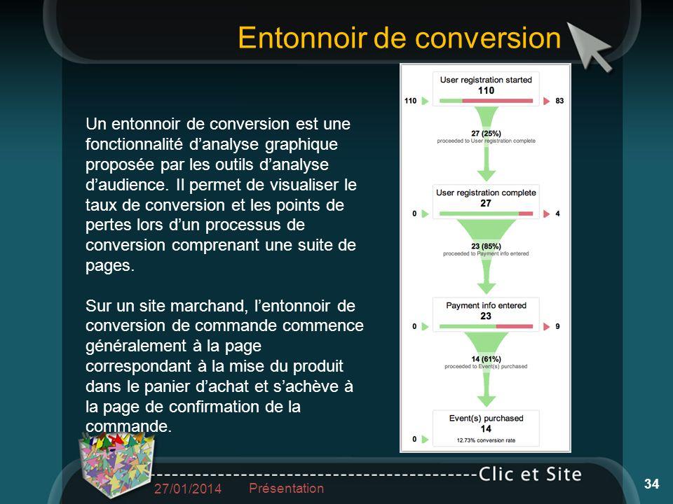 Entonnoir de conversion Un entonnoir de conversion est une fonctionnalité danalyse graphique proposée par les outils danalyse daudience.