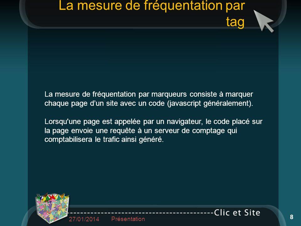La mesure de fréquentation par marqueurs consiste à marquer chaque page dun site avec un code (javascript généralement).