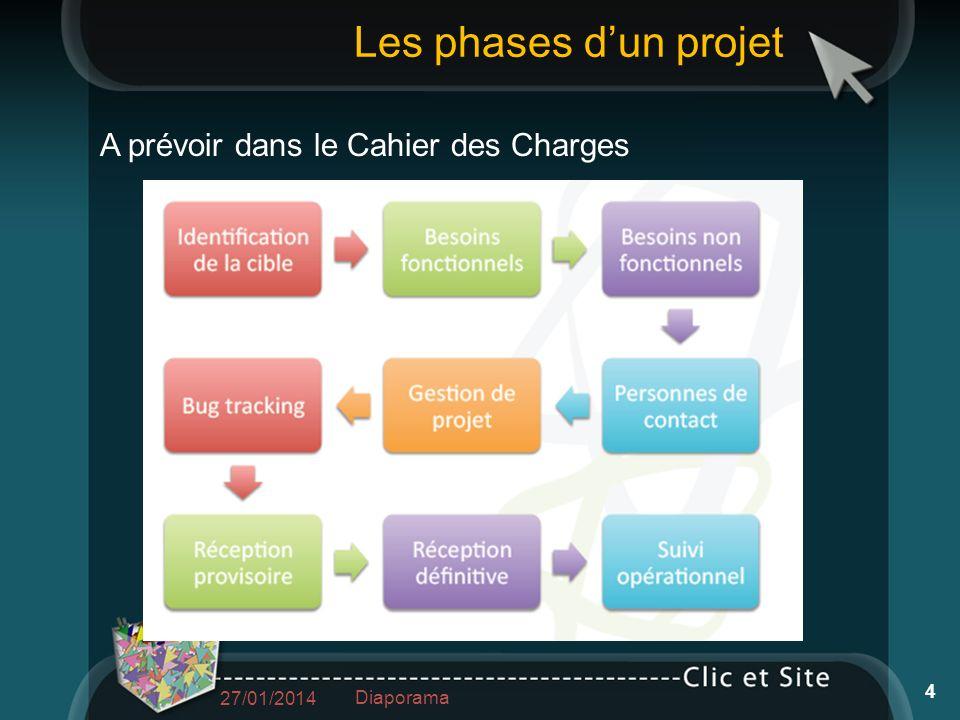 Les phases dun projet 27/01/2014 4 Diaporama A prévoir dans le Cahier des Charges