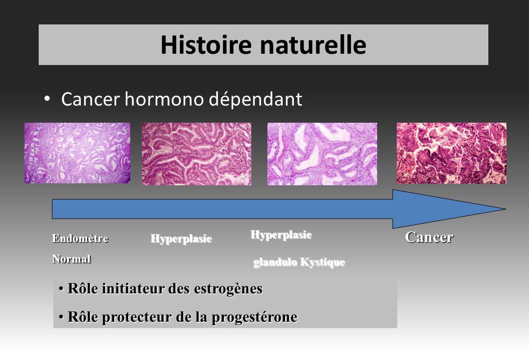 C – FACTEURS HORMONAUX Puberté précoce Nulliparité Hyper-œstrogénie endogène (OPK, tumeurs de la thèque ou de la granulosa) Hyper-œstrogénie exogène : -traitements œstrogéniques seuls (THM) -Pilules séquentielles -Tamoxifène