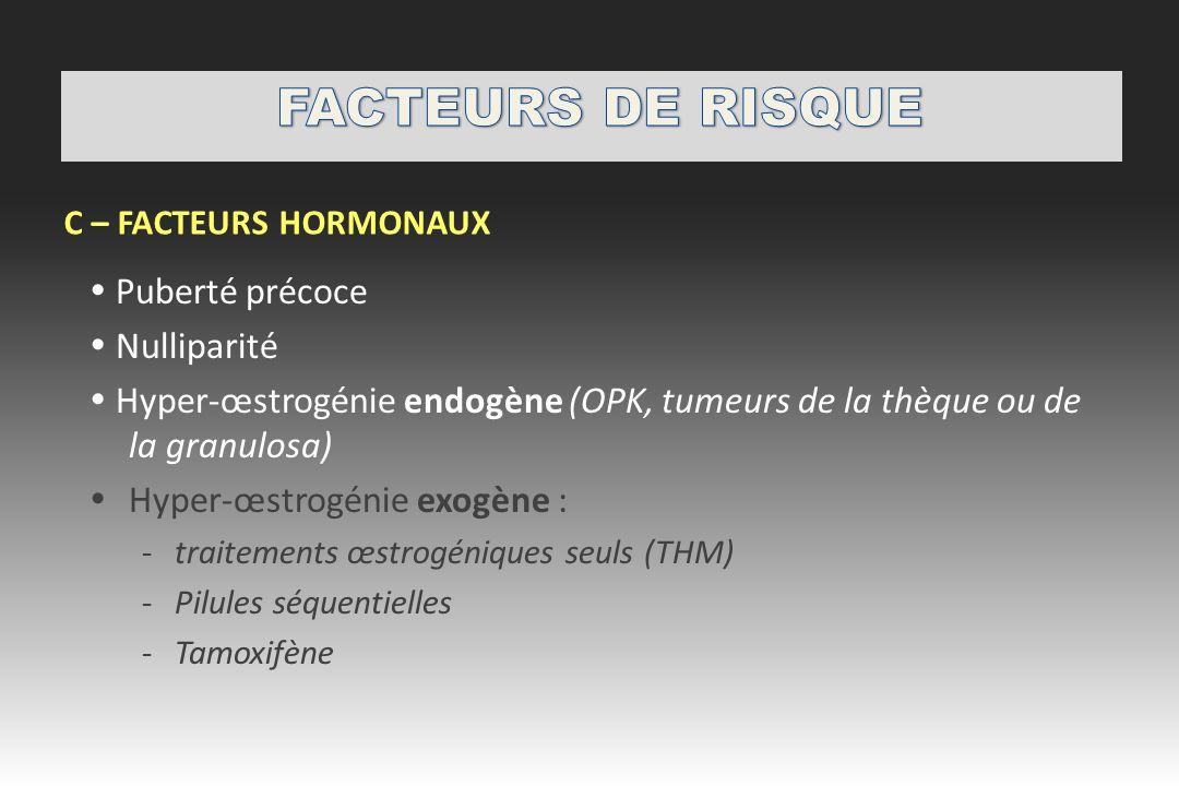 Age6% 75 ans Exposition aux estrogènes +++ Endogène - obésitéRR = 3 - 10 - puberté précoceRR = 2 - ménopause tardiveRR = 2 - nulliparitéRR = 2 - 5 - cancer du sein RR = 2(période de 5 ans) Exogène - estrogènes seuls RR = 4 - 8 (latence 4-8 ans) - SERM RR = 2 – 3 (durée = 5 ans) - Tamoxifène RR = 2,4 - THM / OPRR = 0 - OP combinésRR = 0,5 Autres facteurs - diabète - HTA RR = 2 - 3 - tabacRR = 0.7 - alcool RR = .