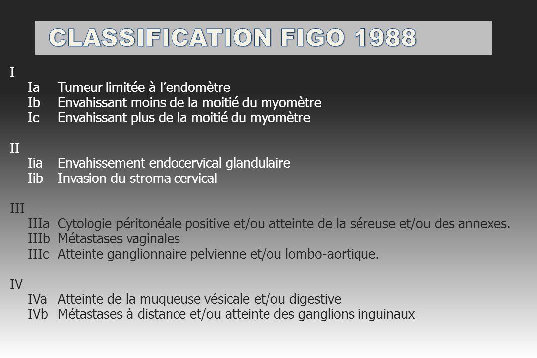 46 Classification 2009 Recommandations formulées selon la nouvelle classification de la Fédération Internationale de gynécologie obstétrique (FIGO) publiée en mai 2009 Pecorelli S.