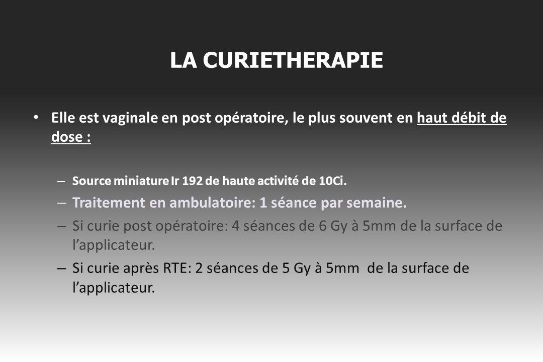 CURIETHERAPIE POST-OPERATOIRE - Haut débit ++ - Prévient les récidives vaginales - Naméliore pas la survie Creutzberg CL & al Portec Study Group.