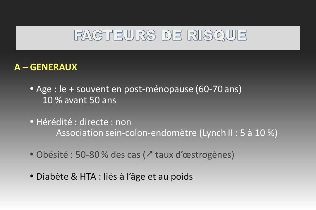B – FACTEURS UTERINS Lésions « pré-cancéreuses » - Hyperplasie adénomateuse - Hyperplasie atypique Irradiation pelvienne