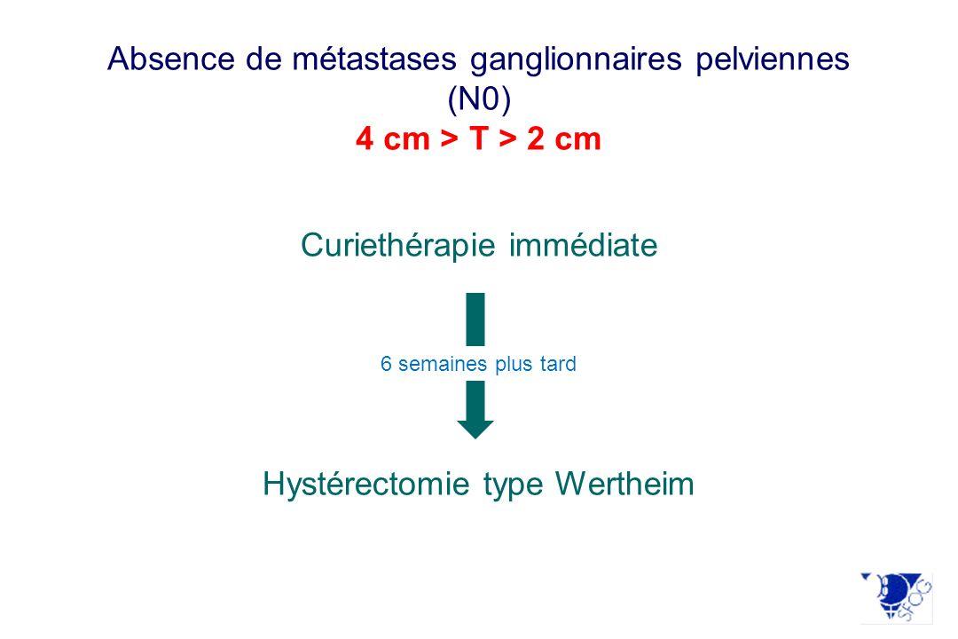 Curiethérapie immédiate Hystérectomie type Wertheim Absence de métastases ganglionnaires pelviennes (N0) 4 cm > T > 2 cm 6 semaines plus tard