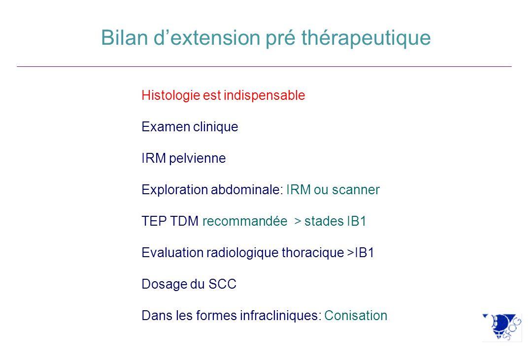 Bilan dextension pré thérapeutique Histologie est indispensable Examen clinique IRM pelvienne Exploration abdominale: IRM ou scanner TEP TDM recommand