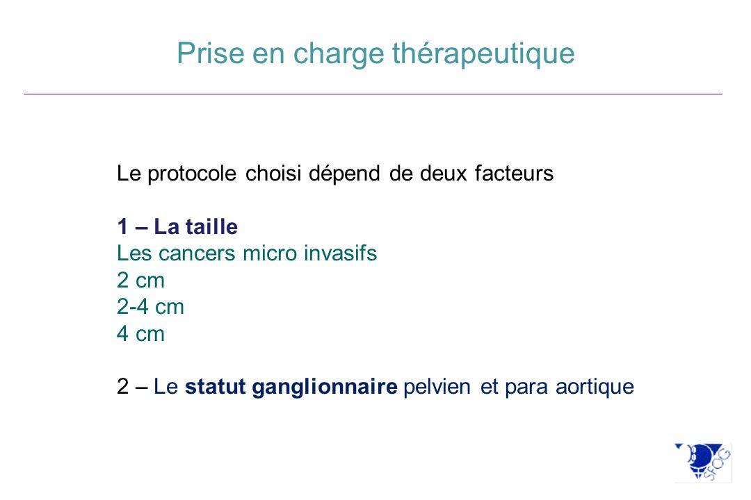 Prise en charge thérapeutique Le protocole choisi dépend de deux facteurs 1 – La taille Les cancers micro invasifs 2 cm 2-4 cm 4 cm 2 – Le statut gang