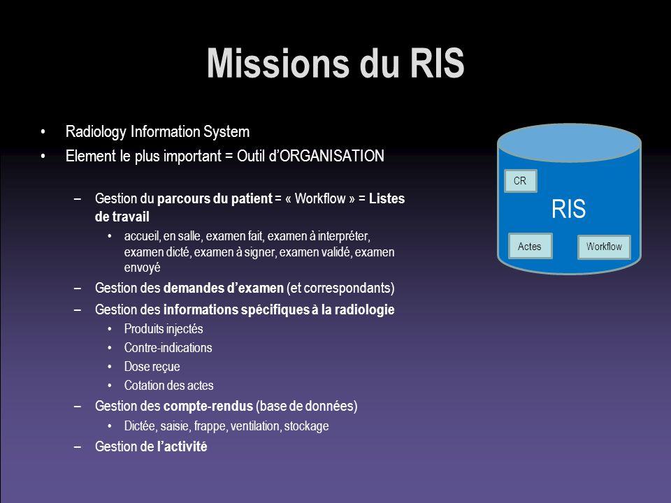 Missions du RIS Radiology Information System Element le plus important = Outil dORGANISATION –Gestion du parcours du patient = « Workflow » = Listes d