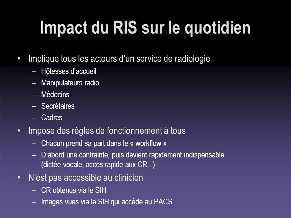 Impact du RIS sur le quotidien Implique tous les acteurs dun service de radiologie –Hôtesses daccueil –Manipulateurs radio –Médecins –Secrétaires –Cad
