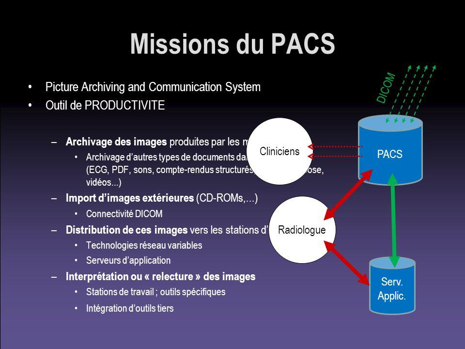 Missions du PACS Picture Archiving and Communication System Outil de PRODUCTIVITE – Archivage des images produites par les modalités Archivage dautres