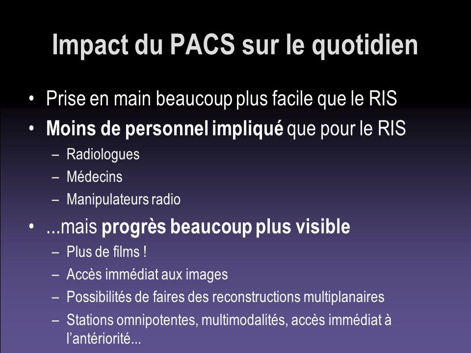 Impact du PACS sur le quotidien Prise en main beaucoup plus facile que le RIS Moins de personnel impliqué que pour le RIS –Radiologues –Médecins –Mani