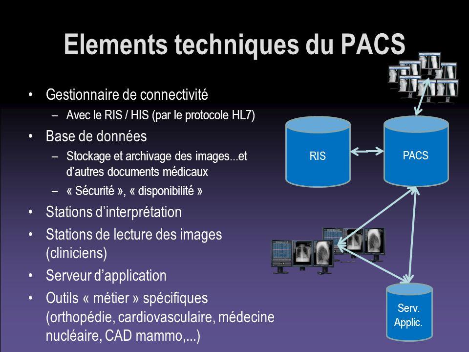 Elements techniques du PACS Gestionnaire de connectivité –Avec le RIS / HIS (par le protocole HL7) Base de données –Stockage et archivage des images..