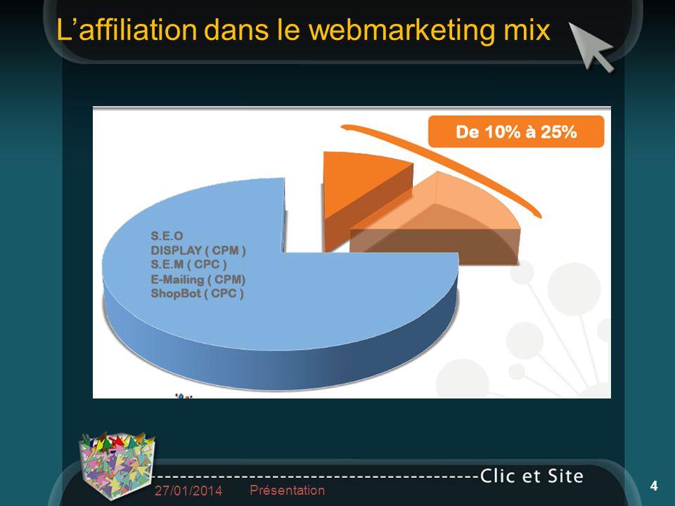 . Laffiliation dans le webmarketing mix 27/01/2014 Présentation 4