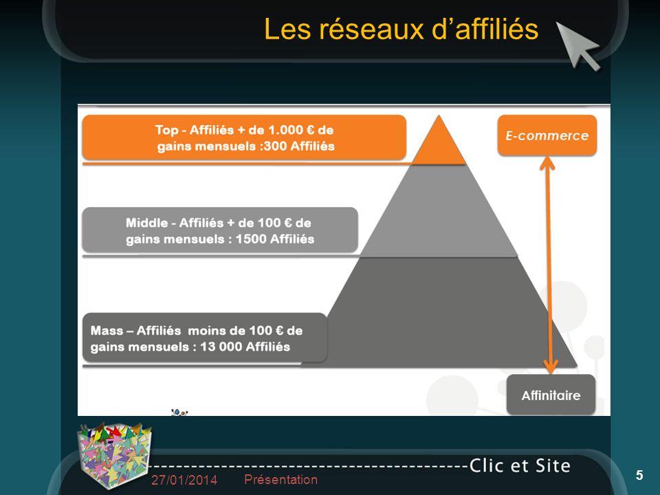 Les réseaux daffiliés 27/01/2014 Présentation 5