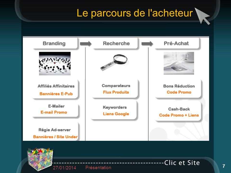 Le parcours de l acheteur 27/01/2014 Présentation 7