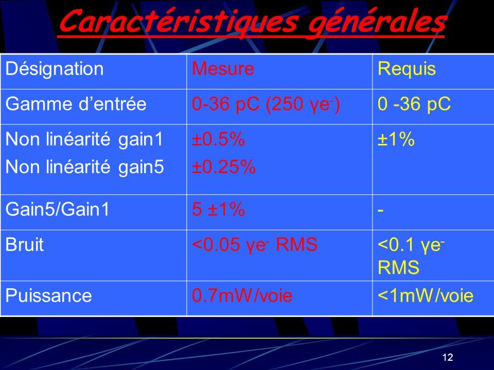 12 Caractéristiques générales DésignationMesureRequis Gamme dentrée0-36 pC (250 γe - )0 -36 pC Non linéarité gain1 Non linéarité gain5 ±0.5% ±0.25% ±1