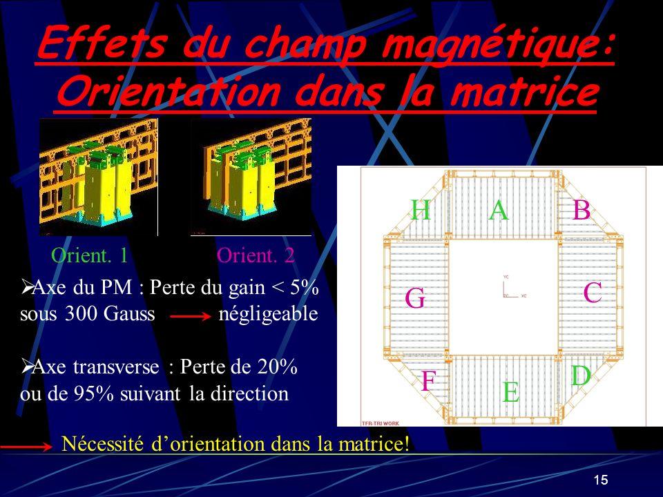 15 Effets du champ magnétique: Orientation dans la matrice Orient. 2 G F C B Orient. 1 H E D A Axe du PM : Perte du gain < 5% sous 300 Gauss négligeab