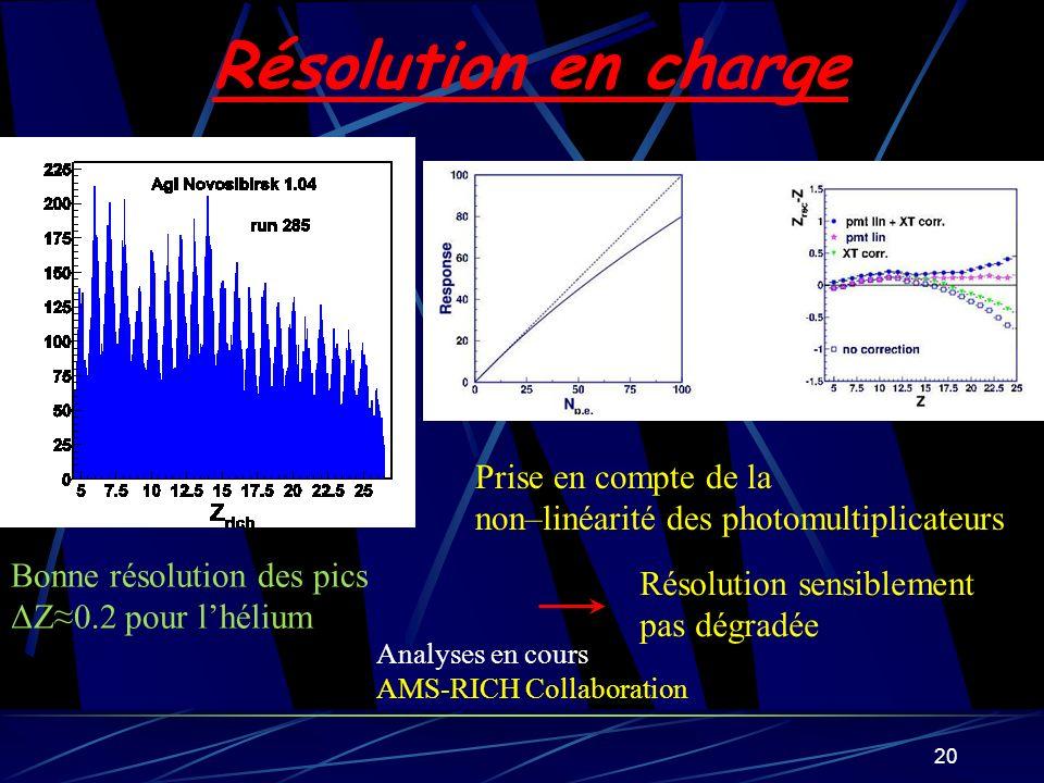 20 Résolution en charge Analyses en cours AMS-RICH Collaboration Prise en compte de la non–linéarité des photomultiplicateurs Résolution sensiblement