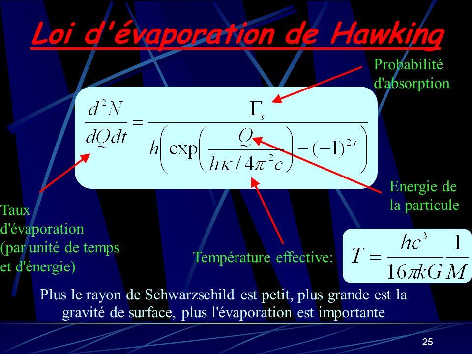 25 Loi d'évaporation de Hawking Température effective: Taux d'évaporation (par unité de temps et d'énergie) Energie de la particule Probabilité d'abso