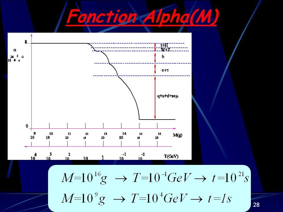 28 Fonction Alpha(M)