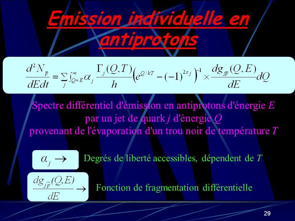29 Emission individuelle en antiprotons Spectre différentiel d'émission en antiprotons d'énergie E par un jet de quark j d'énergie Q provenant de l'év