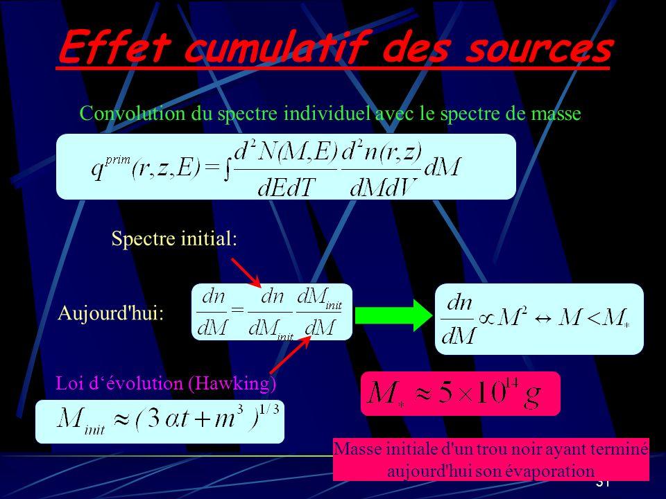 31 Effet cumulatif des sources Convolution du spectre individuel avec le spectre de masse Spectre initial: Aujourd'hui: Loi dévolution (Hawking) Masse