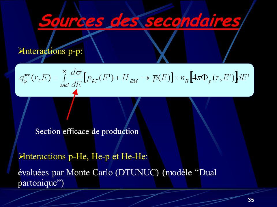 35 Sources des secondaires Interactions p-p: Interactions p-He, He-p et He-He: évaluées par Monte Carlo (DTUNUC) (modèle Dual partonique) Section effi