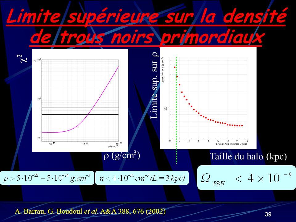 39 Limite supérieure sur la densité de trous noirs primordiaux Taille du halo (kpc) (g/cm 3 ) 2 Limite sup. sur A. Barrau, G. Boudoul et al. A&A 388,