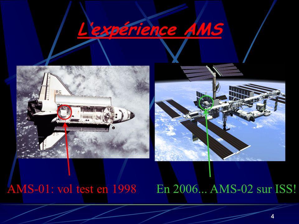 4 Lexpérience AMS AMS-01: vol test en 1998En 2006... AMS-02 sur ISS!