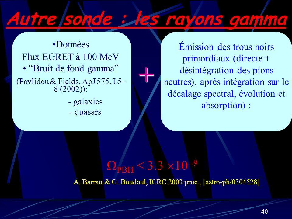 40 Autre sonde : les rayons gamma Données Flux EGRET à 100 MeV Bruit de fond gamma (Pavlidou & Fields, ApJ 575, L5- 8 (2002)): - galaxies - quasars Ém