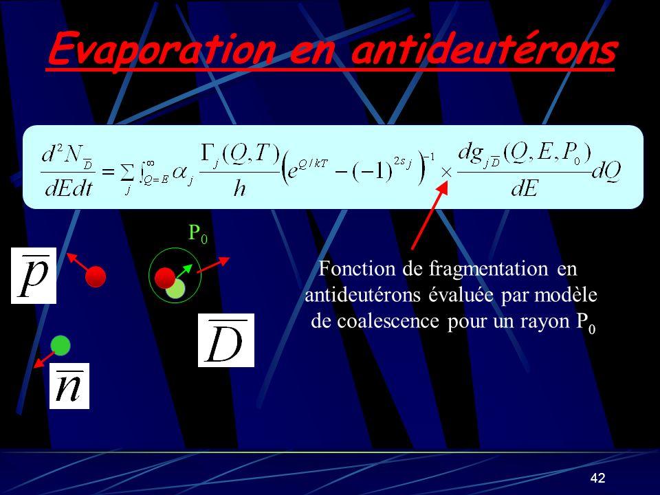 42 Evaporation en antideutérons Fonction de fragmentation en antideutérons évaluée par modèle de coalescence pour un rayon P 0 P0P0