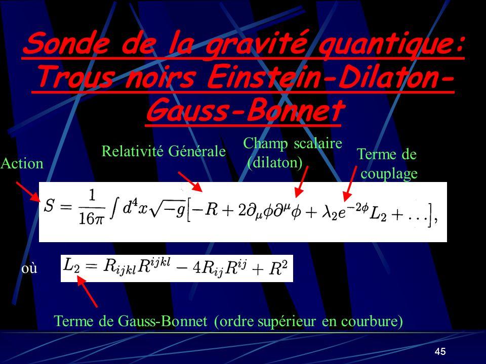 45 Sonde de la gravité quantique: Trous noirs Einstein-Dilaton- Gauss-Bonnet Action Relativité Générale Champ scalaire (dilaton) Terme de Gauss-Bonnet