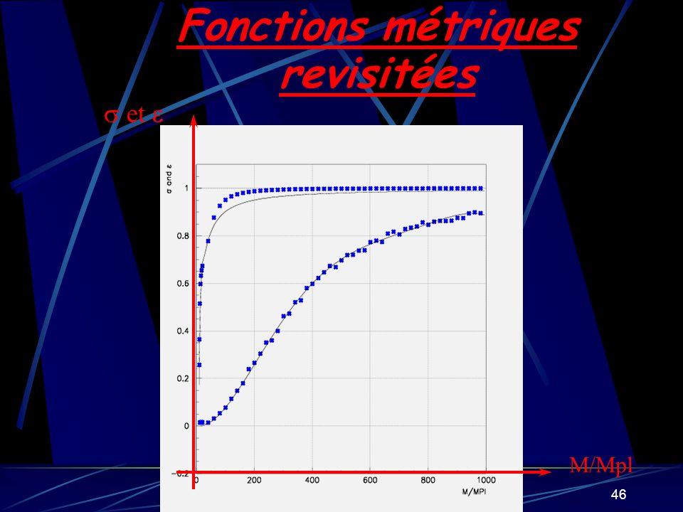 46 Fonctions métriques revisitées M/Mpl et