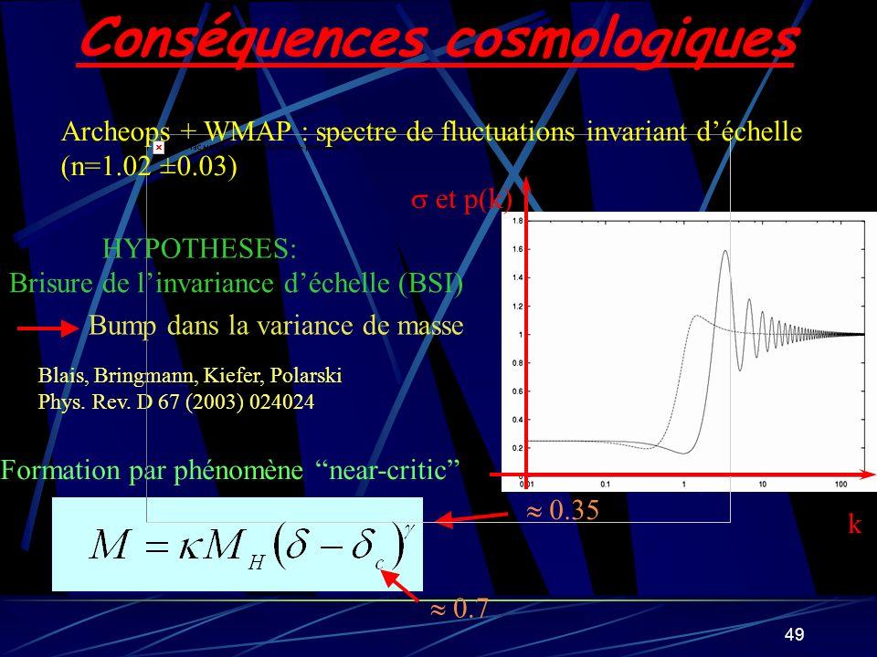 49 Bump dans la variance de masse Formation par phénomène near-critic 0.35 Blais, Bringmann, Kiefer, Polarski Phys. Rev. D 67 (2003) 024024 0.7 HYPOTH